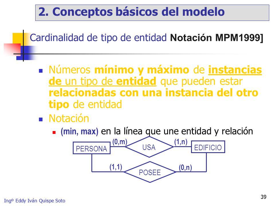 Cardinalidad de tipo de entidad Notación MPM1999]